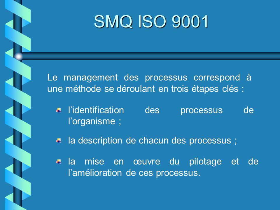 SMQ ISO 9001 Le management des processus correspond à une méthode se déroulant en trois étapes clés :