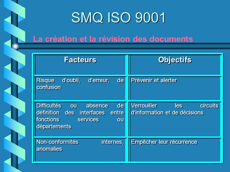 SMQ ISO 9001 La création et la révision des documents Facteurs