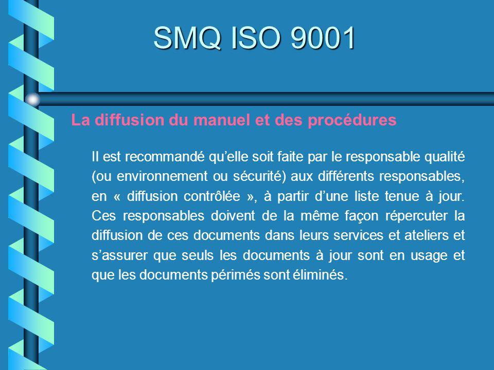 SMQ ISO 9001 La diffusion du manuel et des procédures