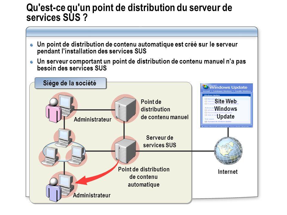 Qu est-ce qu un point de distribution du serveur de services SUS