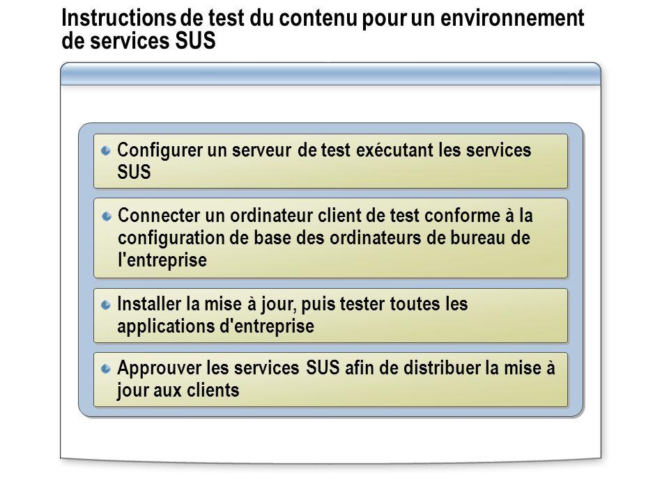 Instructions de test du contenu pour un environnement de services SUS