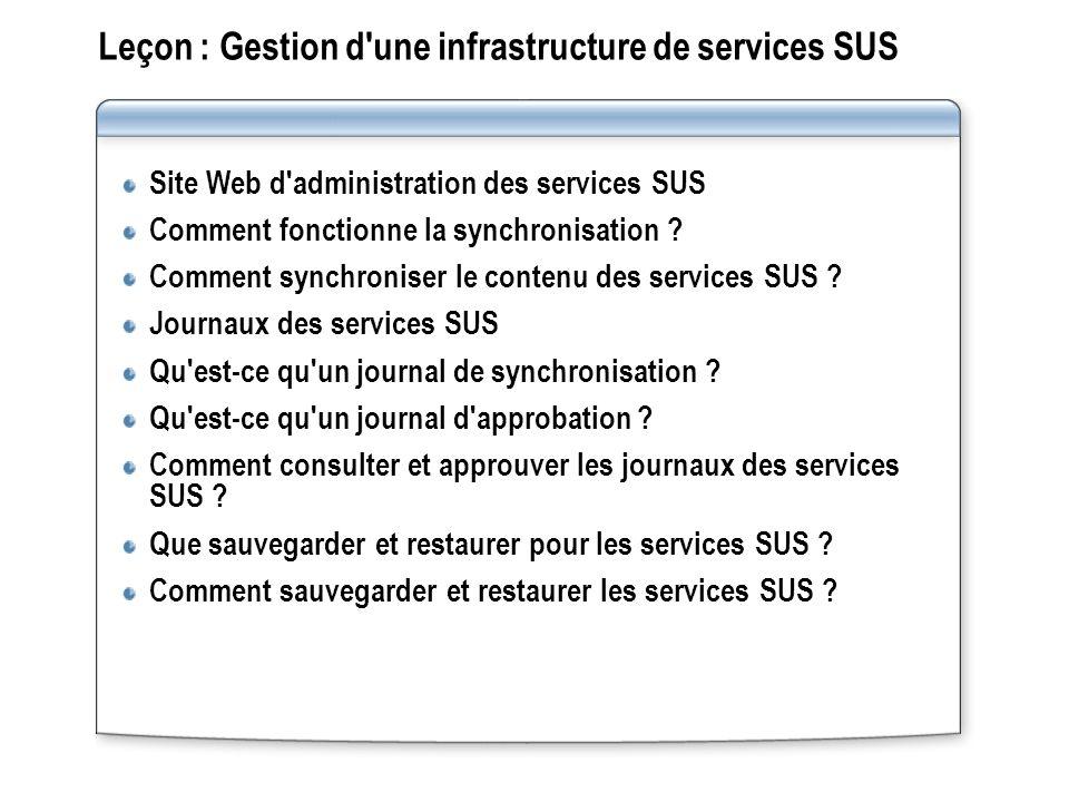 Leçon : Gestion d une infrastructure de services SUS