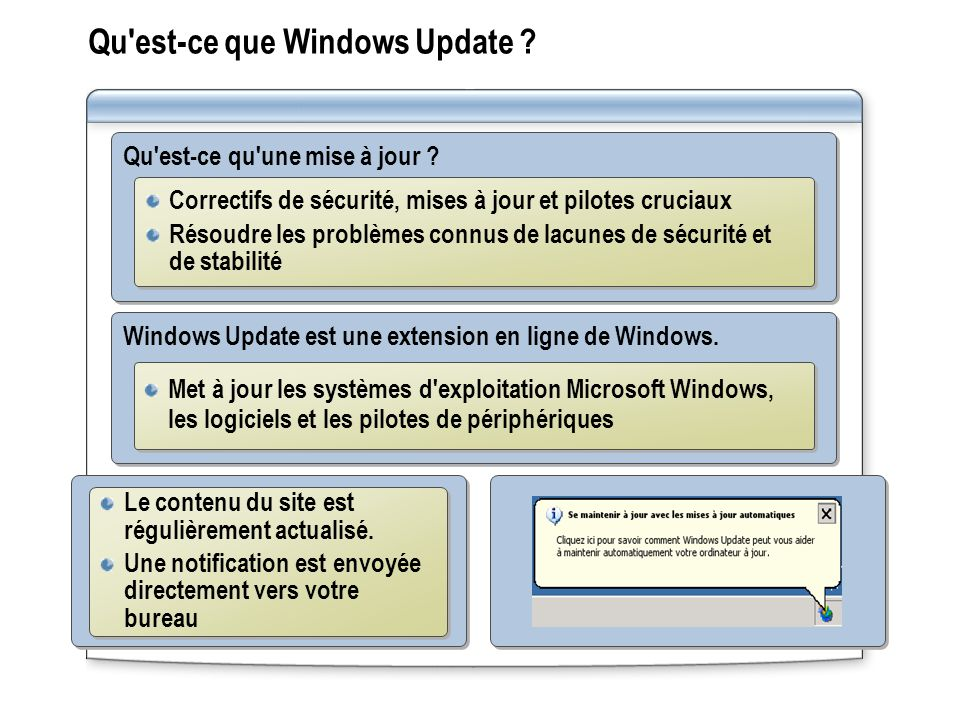 Qu est-ce que Windows Update