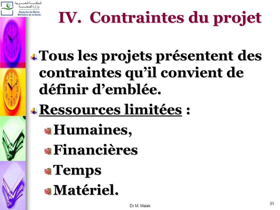 Contraintes du projet Tous les projets présentent des contraintes qu'il convient de définir d'emblée.