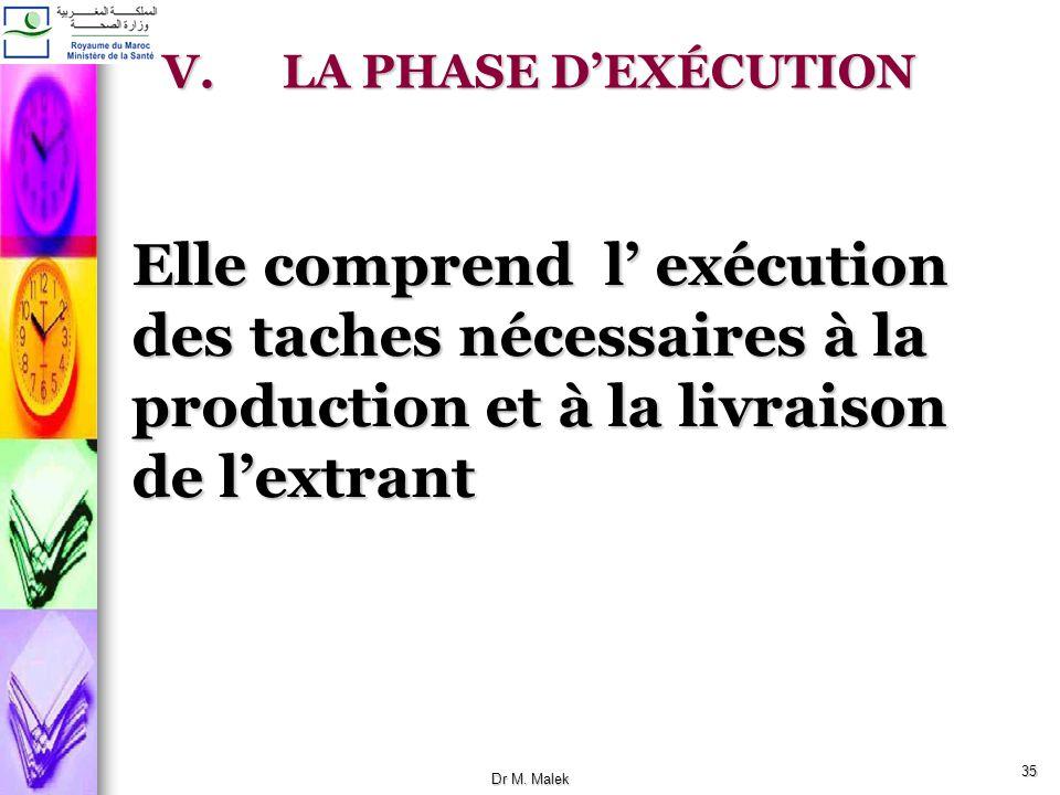 LA PHASE D'EXÉCUTION Elle comprend l' exécution des taches nécessaires à la production et à la livraison de l'extrant.