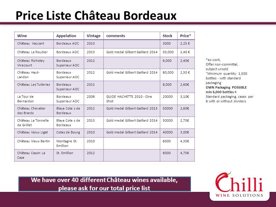 Price Liste Château Bordeaux