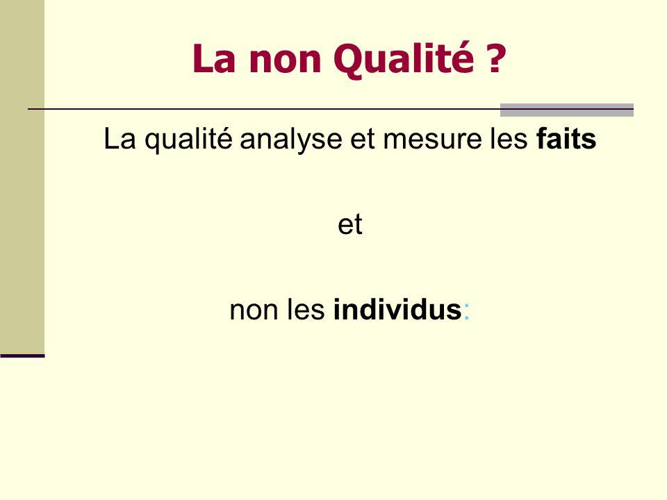 La qualité analyse et mesure les faits