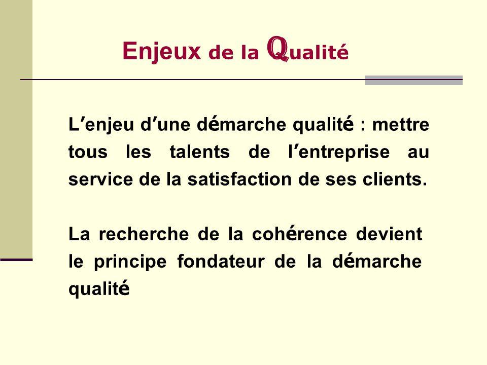 Enjeux de la Qualité L'enjeu d'une démarche qualité : mettre tous les talents de l'entreprise au service de la satisfaction de ses clients.