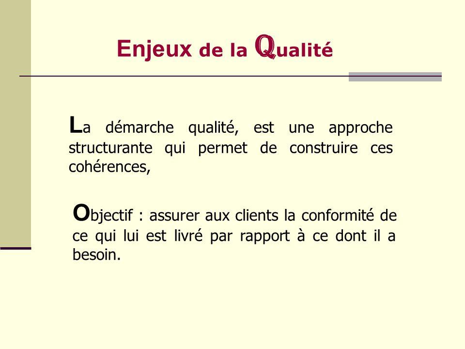Enjeux de la Qualité La démarche qualité, est une approche structurante qui permet de construire ces cohérences,