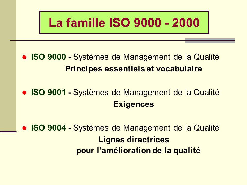 ISO 9000 - Systèmes de Management de la Qualité