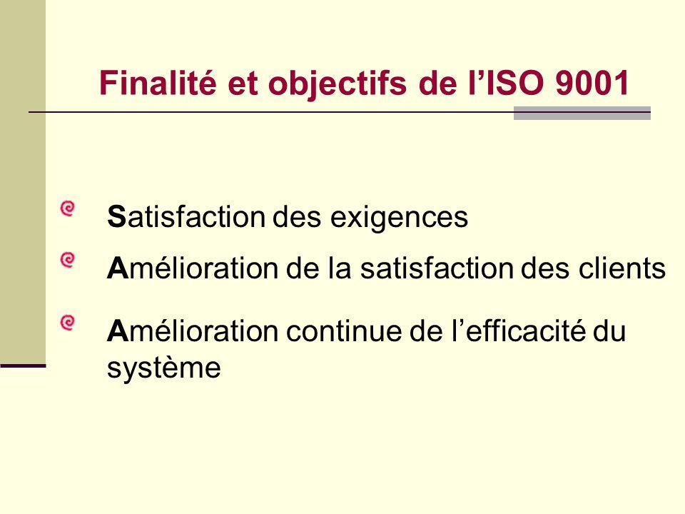 Finalité et objectifs de l'ISO 9001