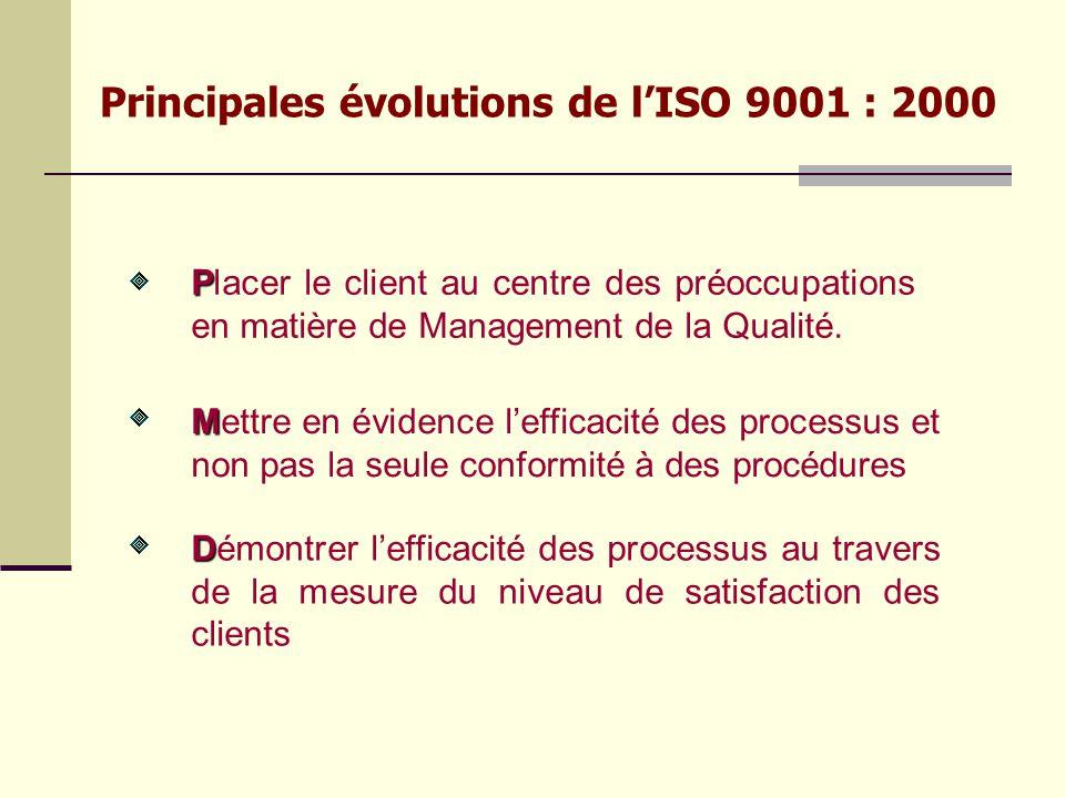 Principales évolutions de l'ISO 9001 : 2000