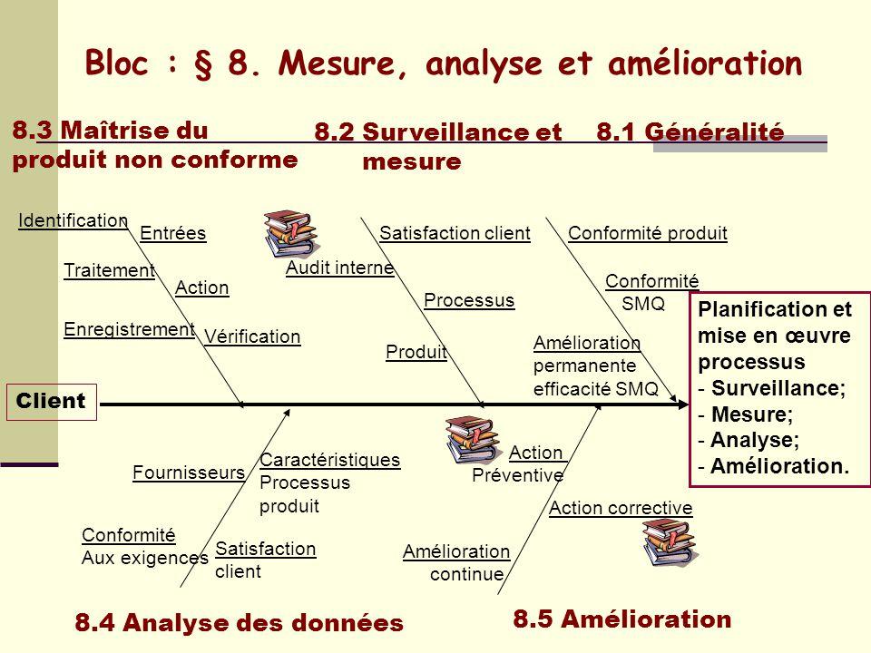 Bloc : § 8. Mesure, analyse et amélioration