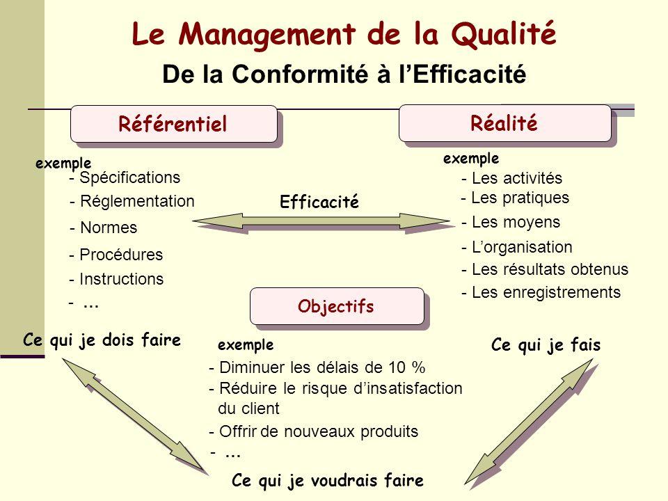 Le Management de la Qualité De la Conformité à l'Efficacité