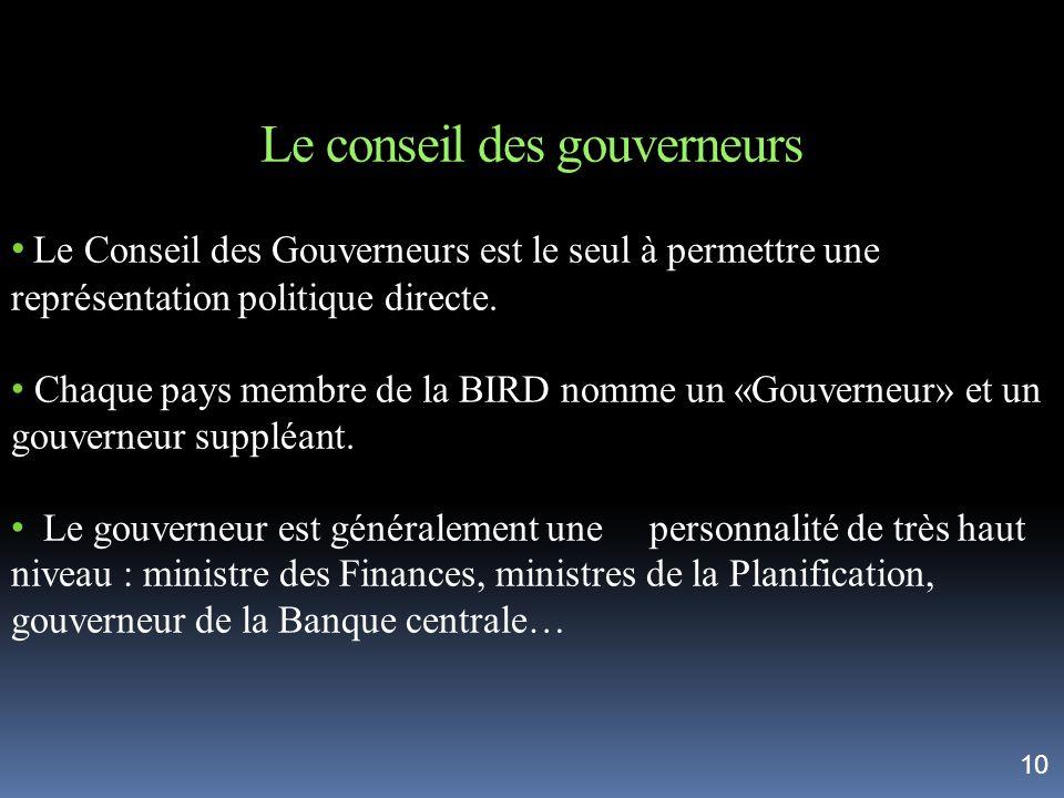 Le conseil des gouverneurs