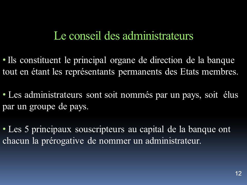 Le conseil des administrateurs