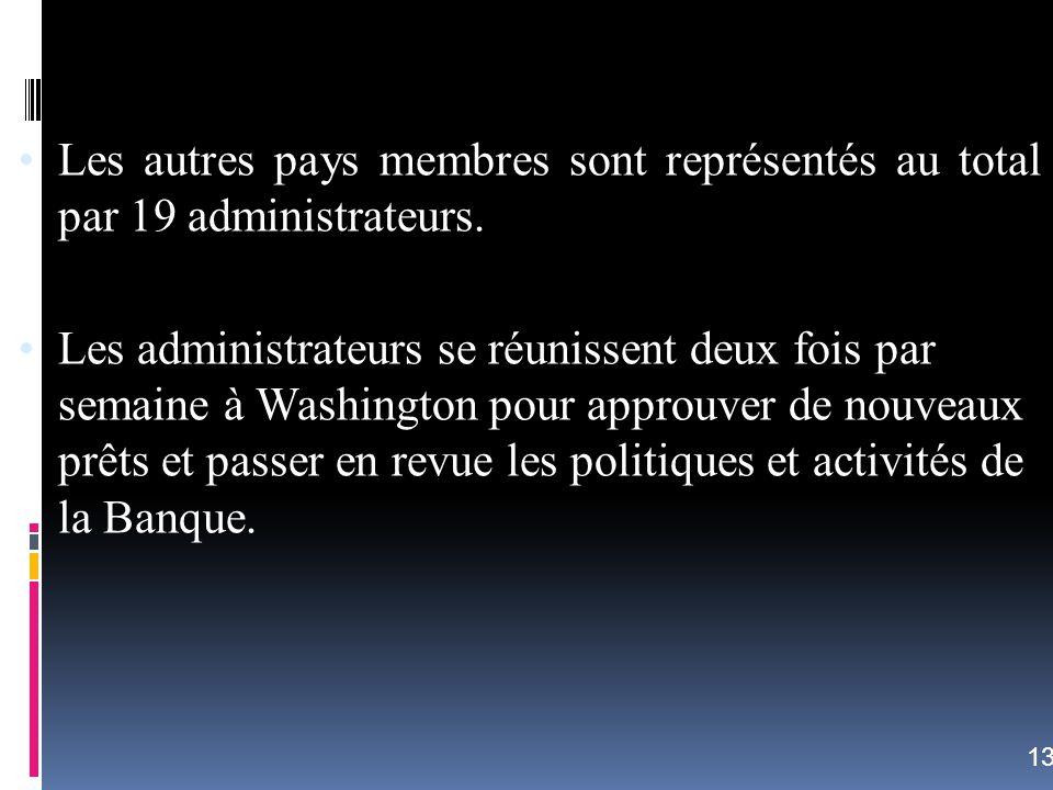 Les autres pays membres sont représentés au total par 19 administrateurs.