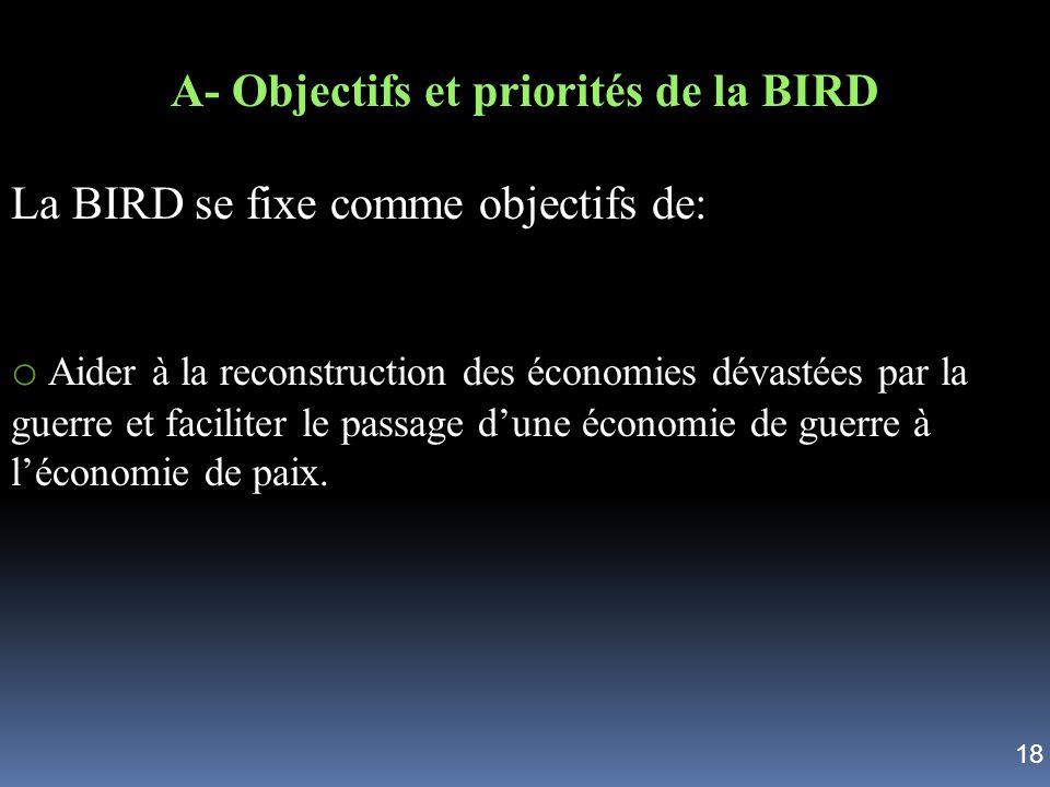 A- Objectifs et priorités de la BIRD