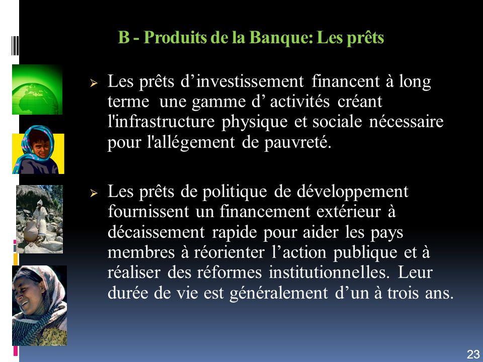 B - Produits de la Banque: Les prêts
