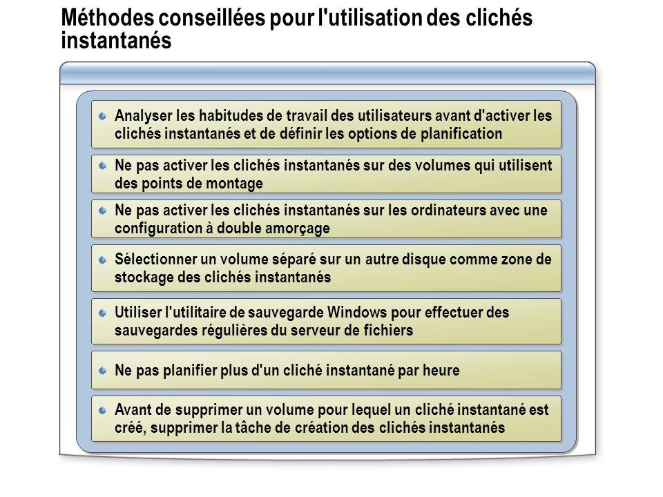 Méthodes conseillées pour l utilisation des clichés instantanés