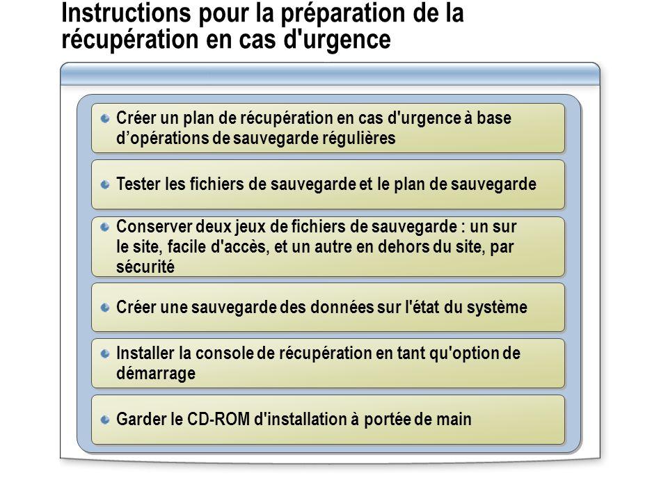 Instructions pour la préparation de la récupération en cas d urgence