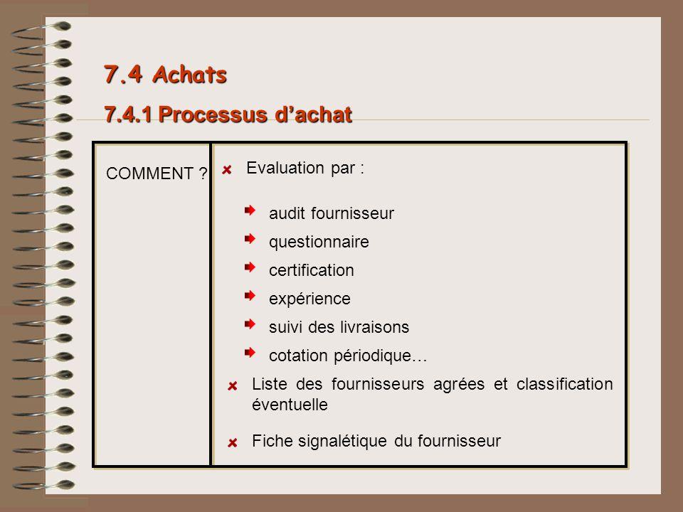 7.4 Achats 7.4.1 Processus d'achat Evaluation par : COMMENT
