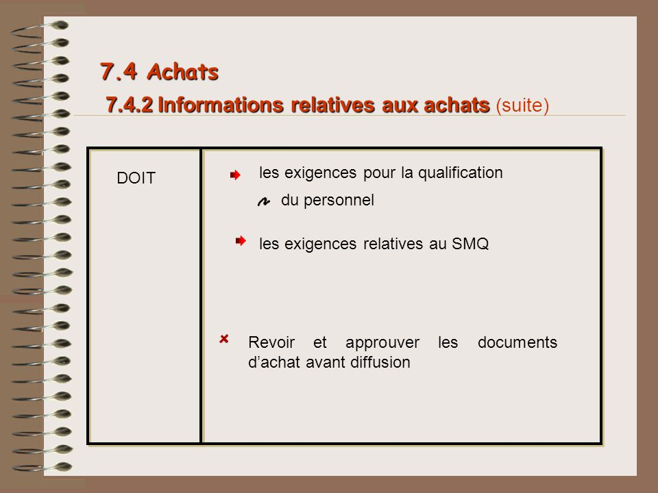 7.4 Achats 7.4.2 Informations relatives aux achats (suite)