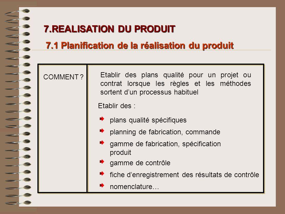 7.REALISATION DU PRODUIT