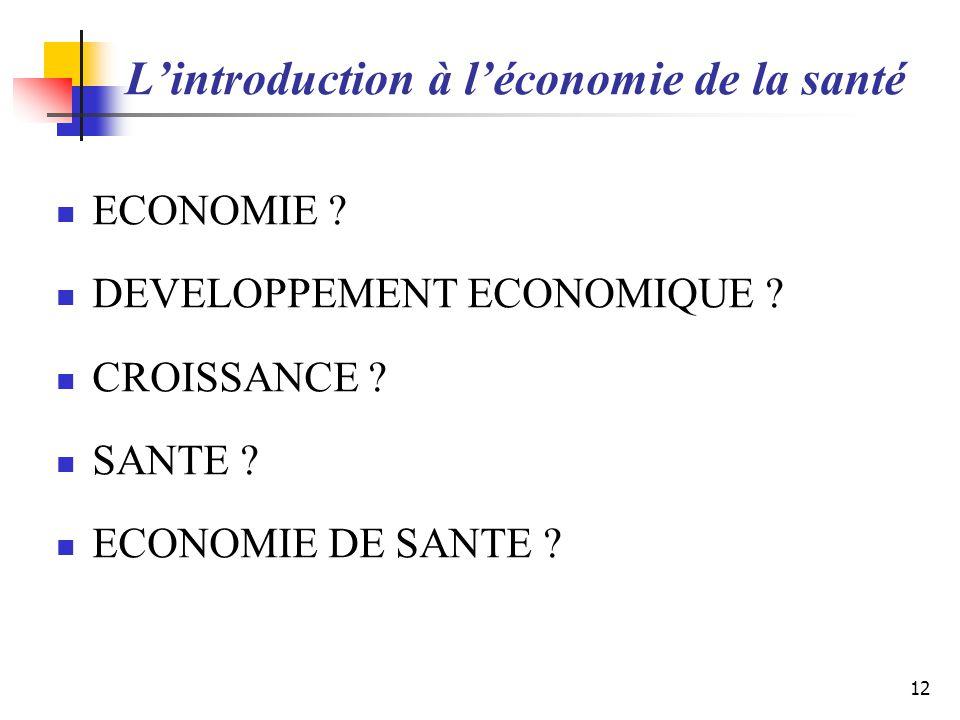 L'introduction à l'économie de la santé