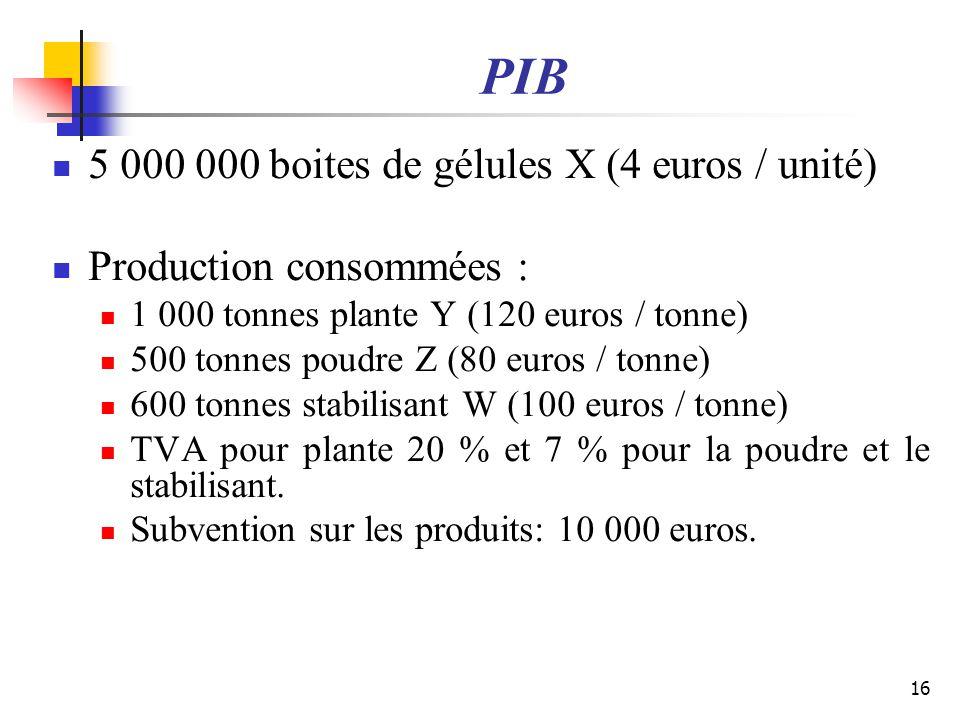 PIB 5 000 000 boites de gélules X (4 euros / unité)