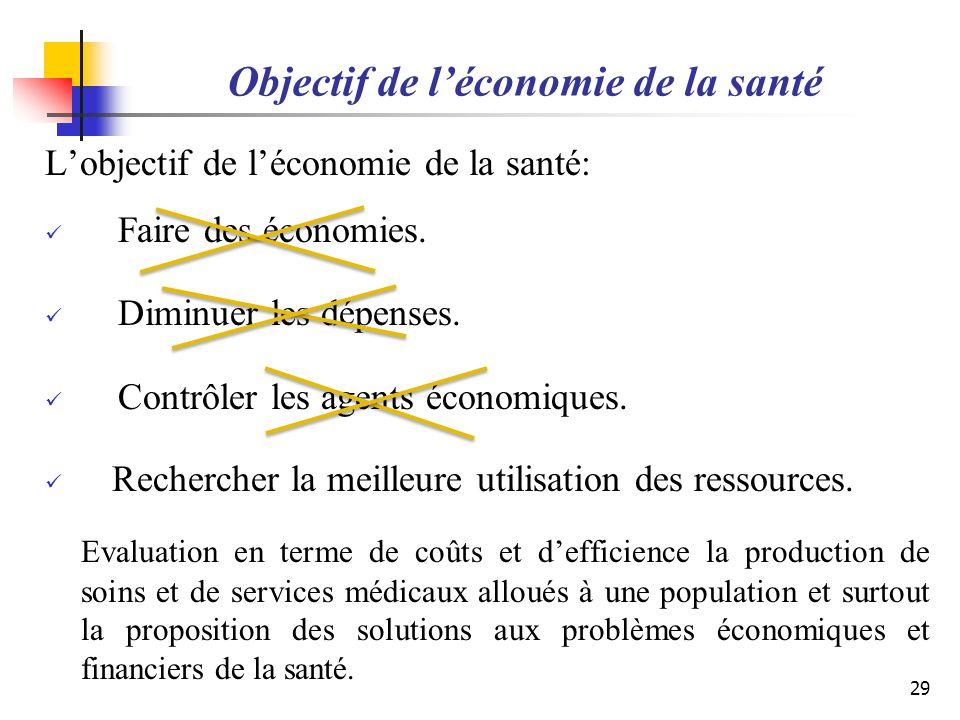 Objectif de l'économie de la santé