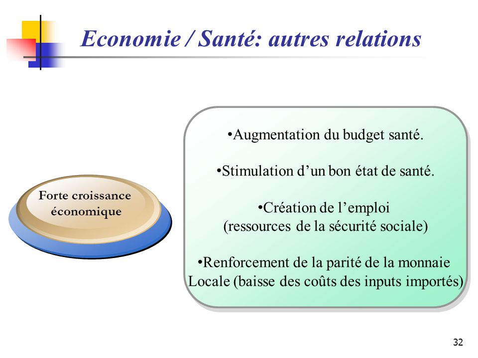 Economie / Santé: autres relations