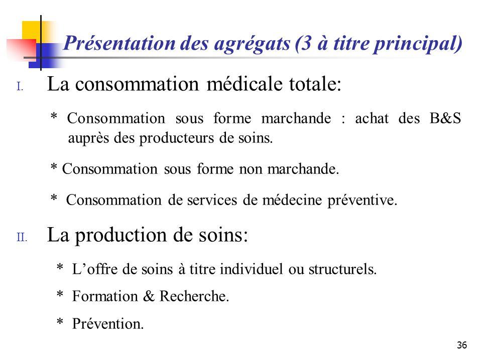 Présentation des agrégats (3 à titre principal)