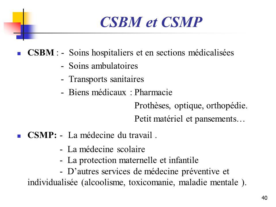 CSBM et CSMP CSBM : - Soins hospitaliers et en sections médicalisées