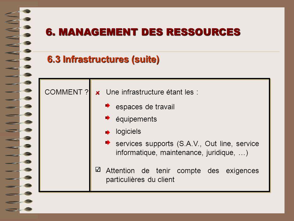 6. MANAGEMENT DES RESSOURCES