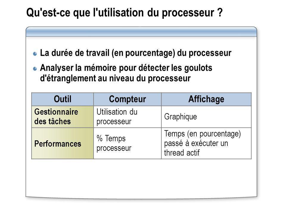 Qu est-ce que l utilisation du processeur