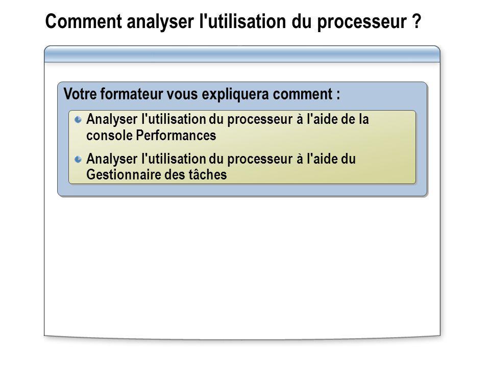 Comment analyser l utilisation du processeur
