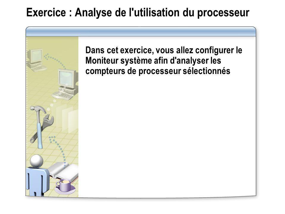 Exercice : Analyse de l utilisation du processeur