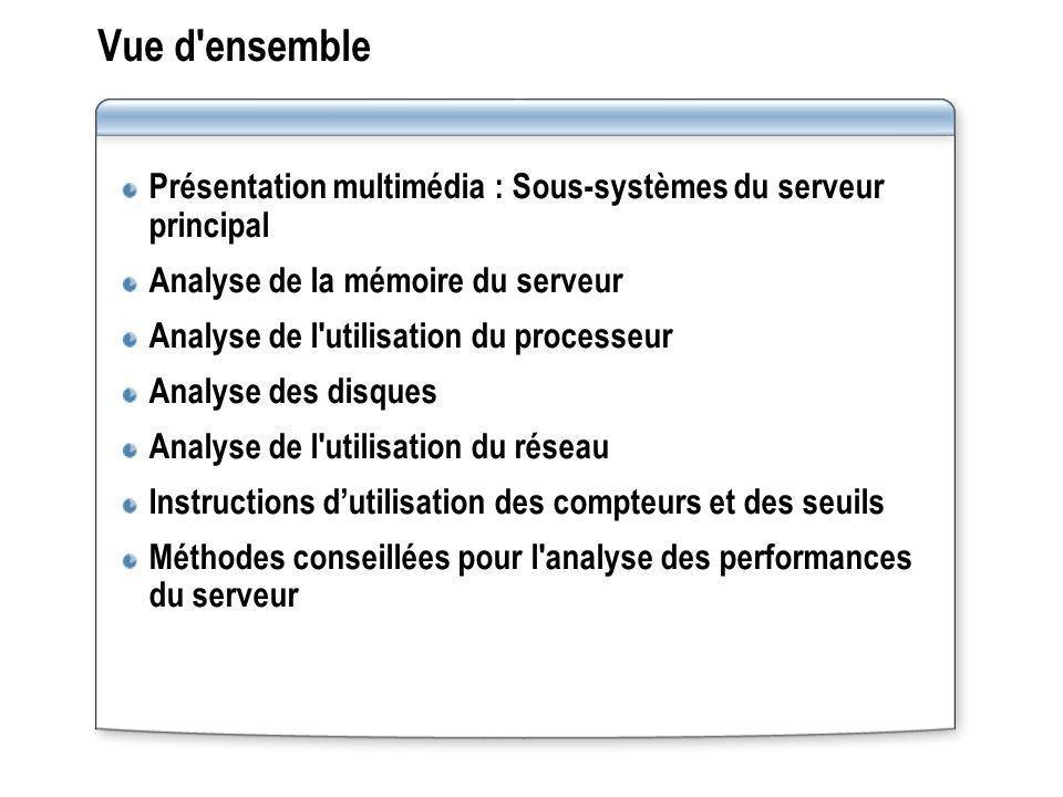 Vue d ensemble Présentation multimédia : Sous-systèmes du serveur principal. Analyse de la mémoire du serveur.