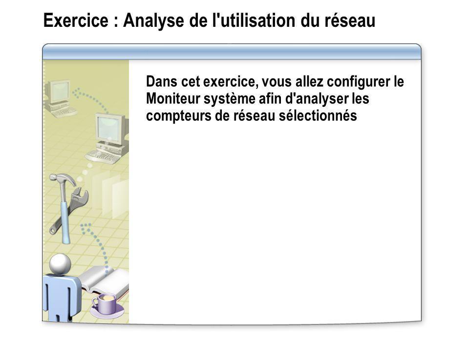 Exercice : Analyse de l utilisation du réseau