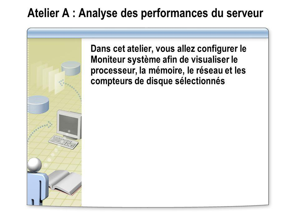 Atelier A : Analyse des performances du serveur