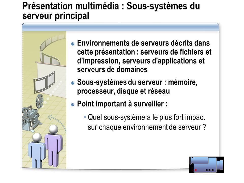 Présentation multimédia : Sous-systèmes du serveur principal