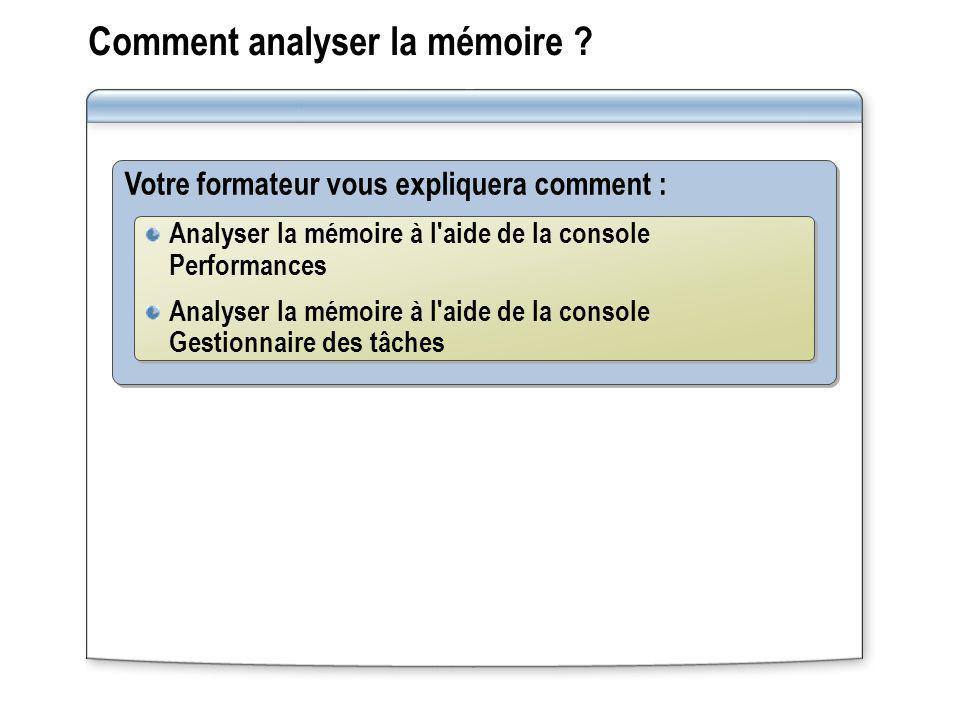 Comment analyser la mémoire