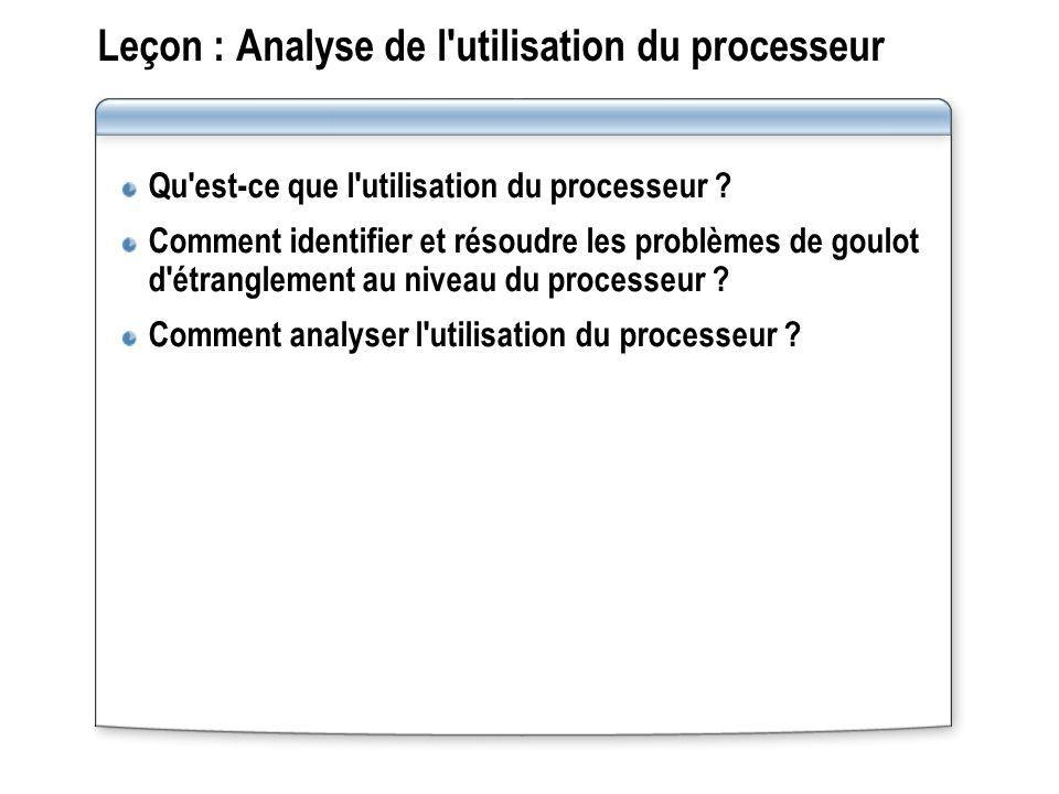 Leçon : Analyse de l utilisation du processeur