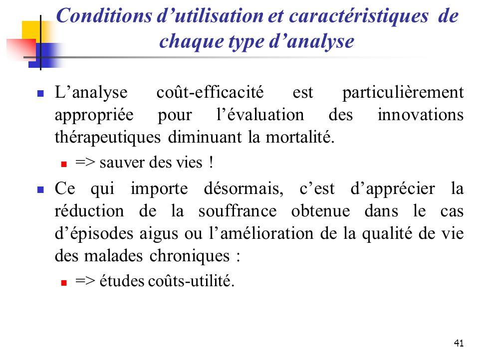 Conditions d'utilisation et caractéristiques de chaque type d'analyse