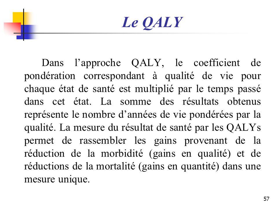Le QALY