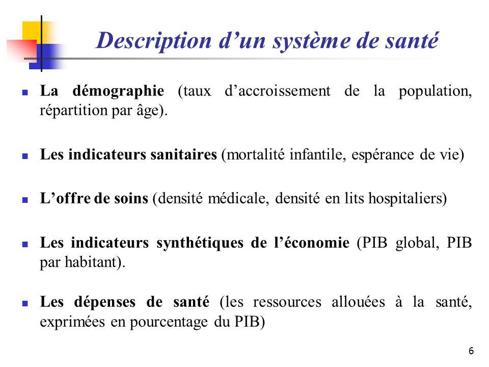 Description d'un système de santé