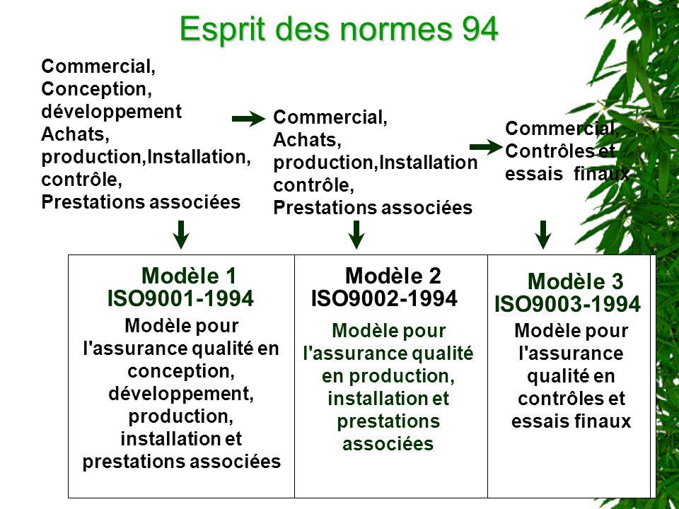 Modèle pour l assurance qualité en contrôles et essais finaux