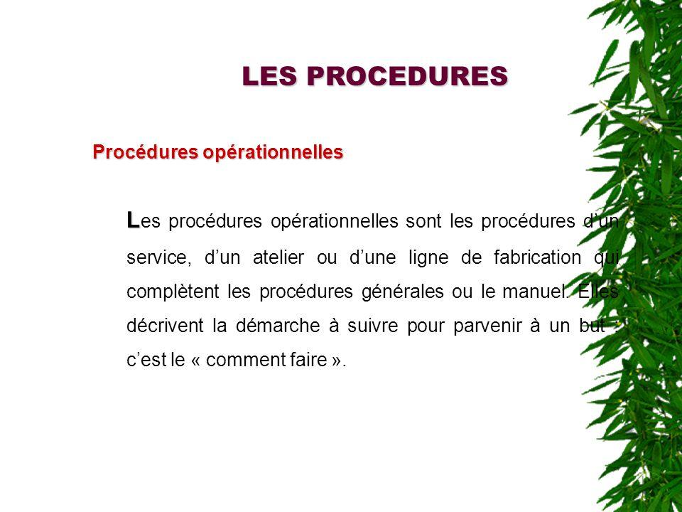 LES PROCEDURES Procédures opérationnelles.