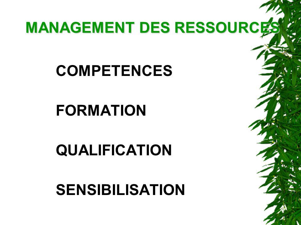 MANAGEMENT DES RESSOURCES